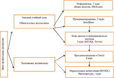 Логическая схема по педагогике фото 91